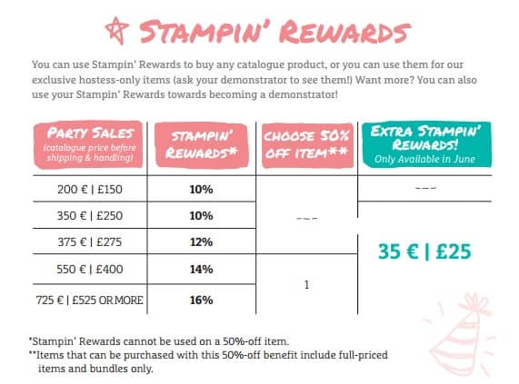 Boosted Stampin Rewards