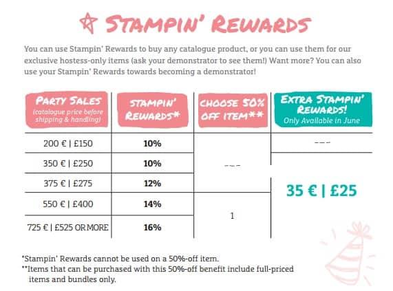 Boosted Stampin Rewards
